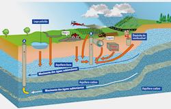 Criado o primeiro mapa-mundi de águas subterrâneas